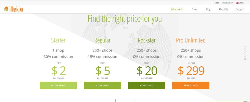 IMUSICIAN pricing
