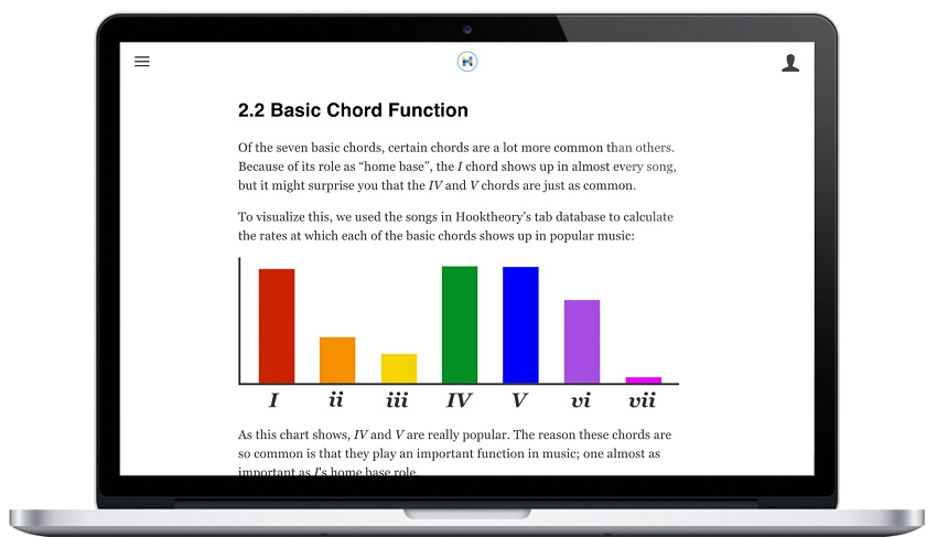 Hookpad Review: Is it the Ultimate Songwriting Software?